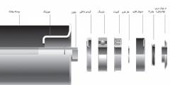 رولیک فلزی (RM)